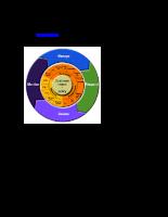 Cài đặt và cấu hình ISA Server Firewall 2008