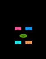 huong-dan-phong-van-trong-danh-gia-noi-bo-iso-9001.pdf