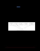 Chương 5 Xử lý ảnh số và OpenCv.docx
