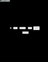 Chương1 -Cac he thong du lieu lay mau va phep bien doi Z.pdf