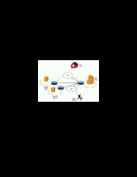 Cấu hình IPSEC/VPN trên thiết bị CISCO