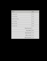 Các loại dữ kiện trong Visual Basic 6