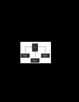 Bài giảng máy tính và mạng căn bản