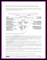 Hướng dẫn xây dựng ma trận trong quản trị chiến lược
