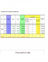 Ví dụ về so sánh thuế thu nhập cá nhân năm 2008 và 2009
