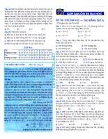Đề thi và đáp án chi tiết Vật lý tuổi trẻ.pdf