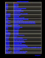 Tổng hợp các phím tắt trong word