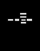 Những nguyên tắc cơ bản của nuôi cấy vi sinh vật công nghiệp