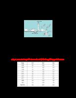 Một số tiêu chuẩn về khí xả động cơ