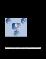CẤU HÌNH MEETME môn công nghệ thoại IP