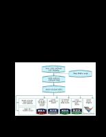 Phân tích tình hình tài chính của công ty cổ phần cơ điện lạnh ree.doc