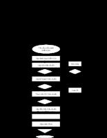 Tài liệu về thủ tục kiểm soát thiết bị đo.doc