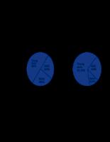 Các hình thức trắc nghiệm trong quản trị nhân sự.doc