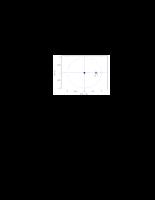 Bài tập lớn môn Xử lý tín hiệu số