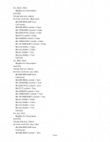 Vẽ combo box trong access