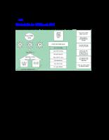 Hệ thống kiểm soát nội bộ doanh nhiệp.pdf