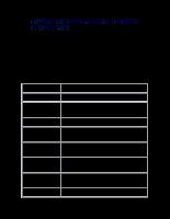 Phương pháp oxy hoá khử trong xử lý nước thải