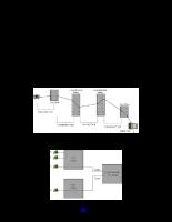 Kỹ thuật chuyển mạch và mạng truyền số liệu chuyên dụng