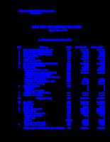 Vinamilk- BCTC tóm tắt Q1.2006.doc