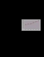 Báo cáo phân tích tài chính công ty Hanoimilk.doc