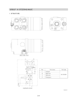Máy đào HuynDai R170W-9 (Phần 6) - Steering valve