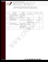 Kế hoạch Tối thiểu ¼ số bài giảng thực hiện theo phương pháp giảng dạy mới