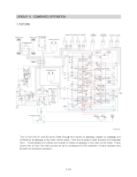 Máy đào HuynDai R170W-9 (Phần 1) - P4