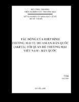 Tác động của Hiệp định thương mại tự do ASEAN - Hàn Quốc (AKFTA) tới quan hệ thương mại Việt Nam - Hàn Quốc.pdf