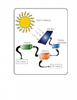 Lập kế hoạch Dự án Bán hàng Pin năng lượng mặt trời,và sản phẩm điện năng lượng mặt trời.doc