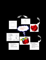 Tổng hợp các kiến thức về CAD-CAM - Chương 6