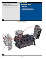 Tài liệu động cơ FORD 6.4L P1- Chapter 1