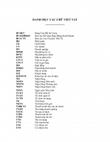 Danh mục các chữ viết tắt