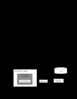 Chương 6: Truy xuất cơ sở dữ liệu