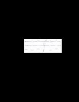 Quá trình quá độ trong mạch điện đơn giản