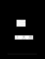 Các bài tập quấn dây rotor động cơ một chiều và động cơ vạn năng