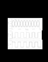 Đồ án: Điều chỉnh và khống chế nhiệt độ lò điện trở - P4