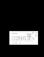 Giáo trình đo lường điện tử ( Dư Quang Bình - full )