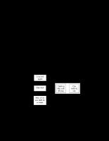 Tổng hợp các kiến thức về CAD-CAM - Chương 5