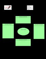 Mẫu Biểu đồ các mối quan hệ trong công việc