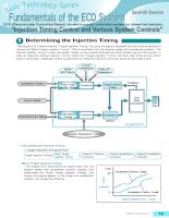 Bơm ECD-V - P - Determining the Injection Timing