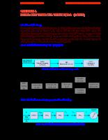 Giáo án kỹ thuật đo lường - Chương 4