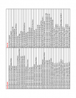 Bảng mã tra mã chẩn đoán của máy CARMAN SCANVG