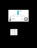 Bài giảng thiết bị đầu cuối viễn thông Chương 3: Nguyên lý thu phát hình