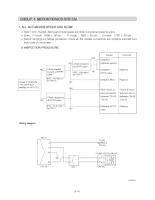 Máy đào HuynDai R170W-9 (Phần 7) - P6.4