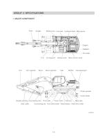 Máy đào HuynDai R170W-9 (Phần 8) - Chapter 2