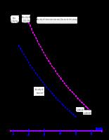 Giáo trình cơ lưu chất - Phụ lục 2