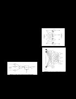 Artical - Neuron Network - Mang neuron nhân tạo và các ứng dụng trong quản lý xây dựng