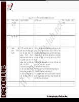 Mẫu Bảng mô tả quyền hạn trách nhiệm theo chức danh của UBND tỉnh