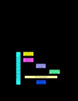 Mô Hình Hóa Nhận Dạng và Mô Phỏng - Chương 6
