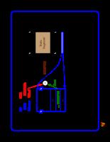 Thiết kế và lập trình hệ thống - Chương3